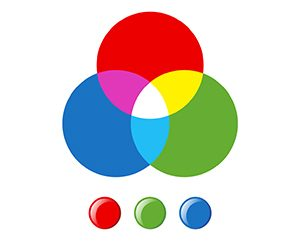 Web Site Tasarımında ve Marka Kimliğinde Renklerin Önemi
